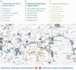 Free Tour Logroño Mapa